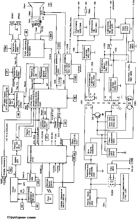 Схемы телевизоров funai tv