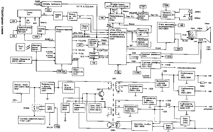funai tv 2000a mk7 manual