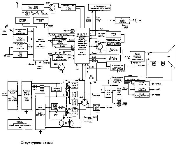 Mr850 схема блока питаня