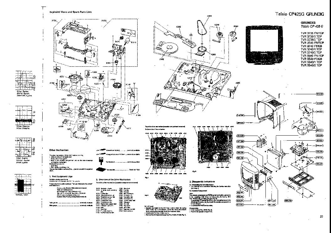 grundig manual