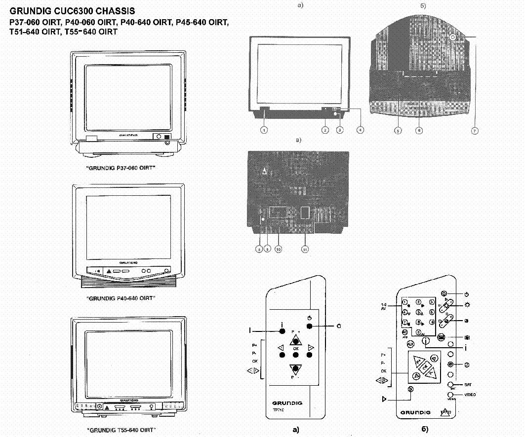 Инструкция К Телевизору Grundig St 663