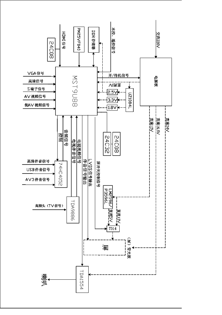 lcd tv circuit diagram pdf lcd image wiring diagram haier l32a8a lcd tv d sch service manual schematics on lcd tv circuit diagram