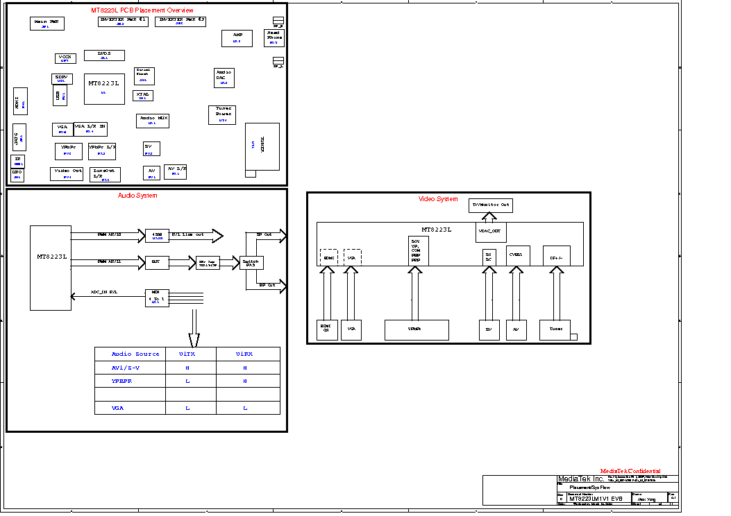 lcd tv schematic diagram  elektrotanyacom