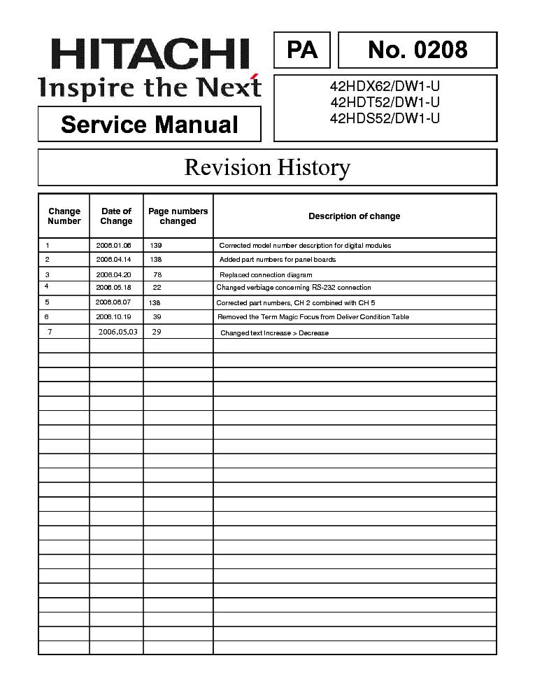 hitachi 42hds52 42hdt52 42hdx62 chassis dw1 u service manual rh elektrotanya com Hitachi TV Manuals Hitachi Excavators Service Manual