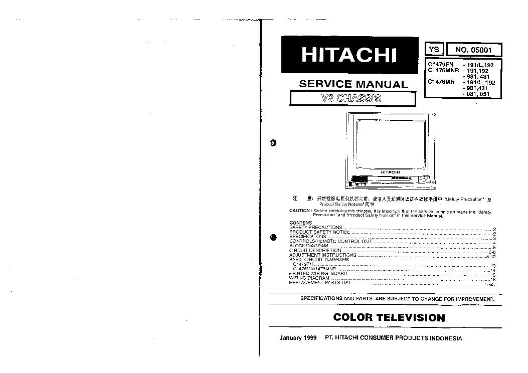 1479 manual