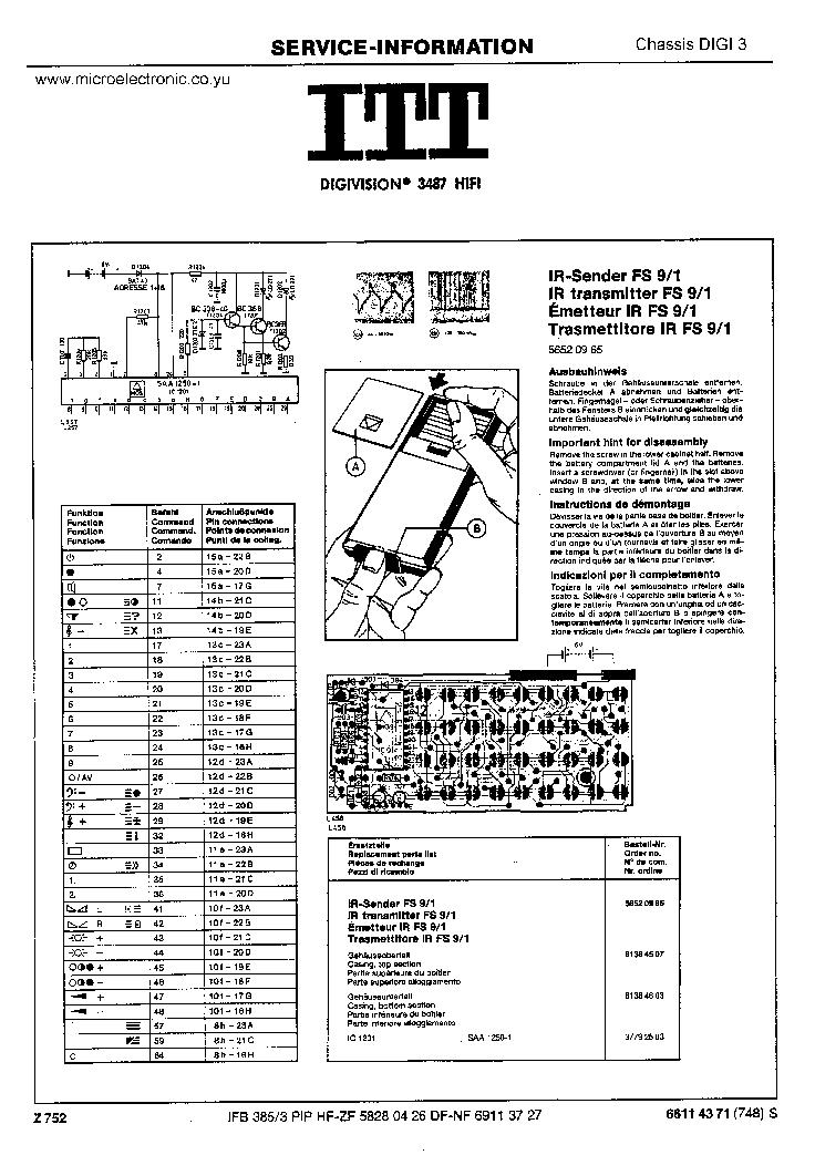 TELEMANDO NOKIA IRS1/2/3, CM1