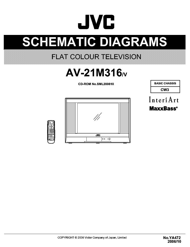 Инструкция для телевизора jvc av k29mx1