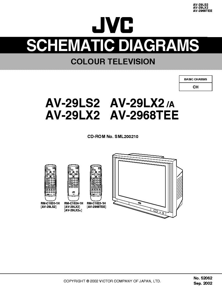Инструкция К Jvc Av-2968Tee