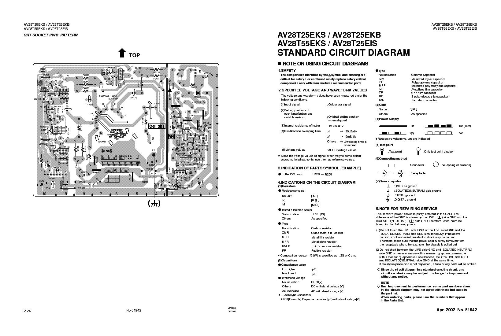 JVC AV28T25EKS EKB AV28T55EKS EIS SCH service manual (1st page)