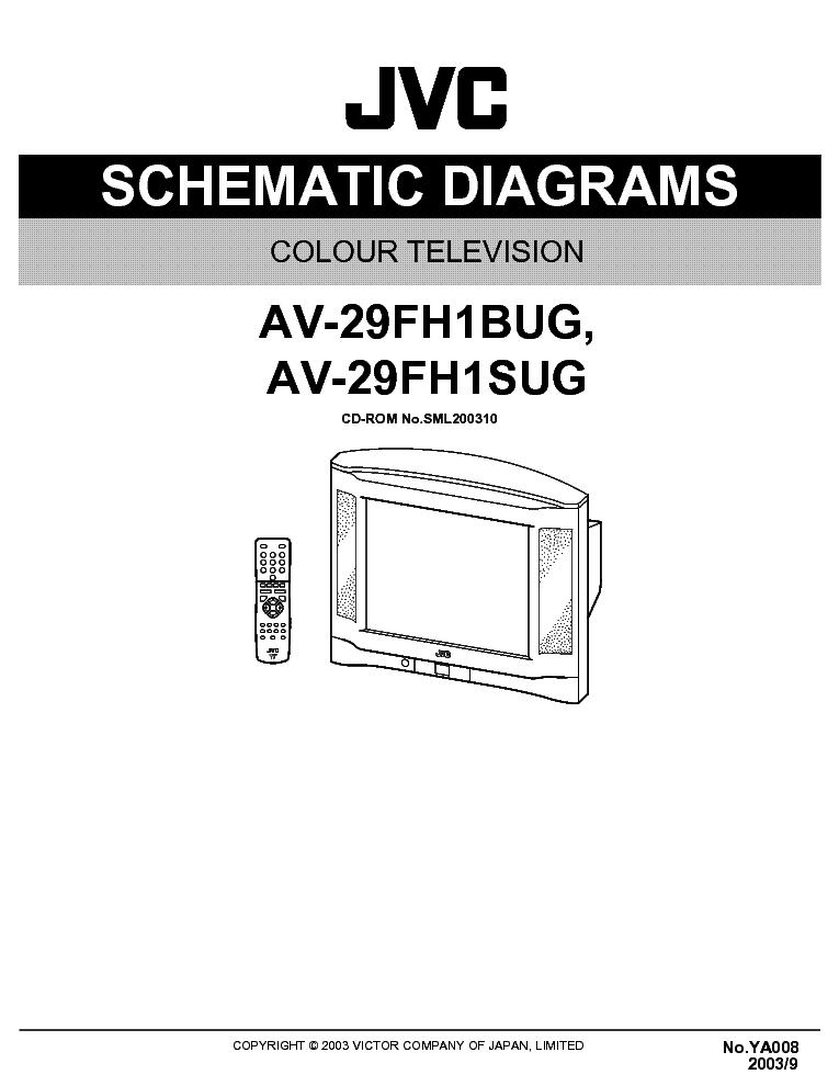 Jvc lt 32a80zu инструкция