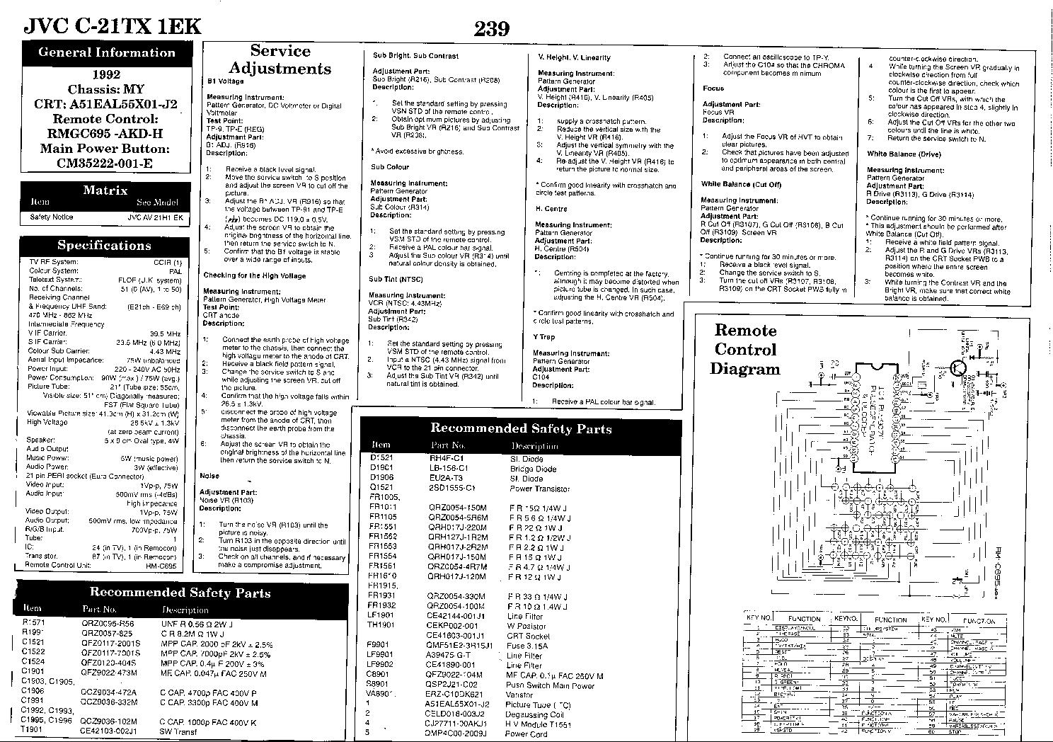 Инструкция К Телевизору C 21T1