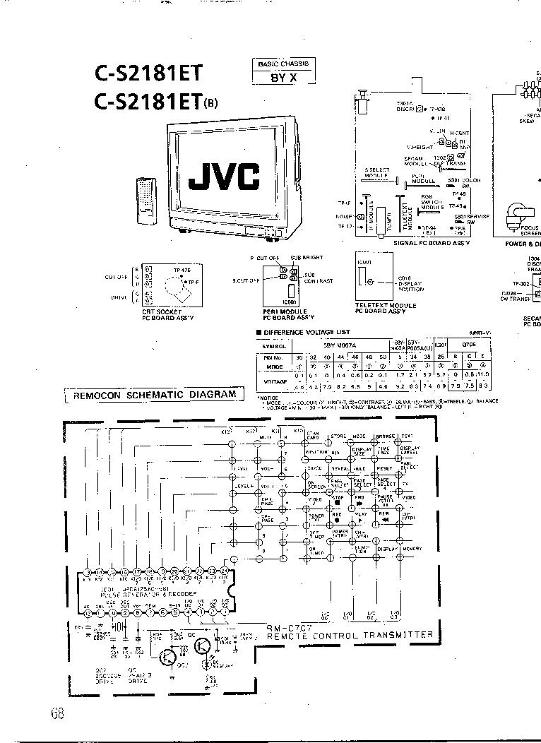 JVC C-S2181 service manual (1st page)