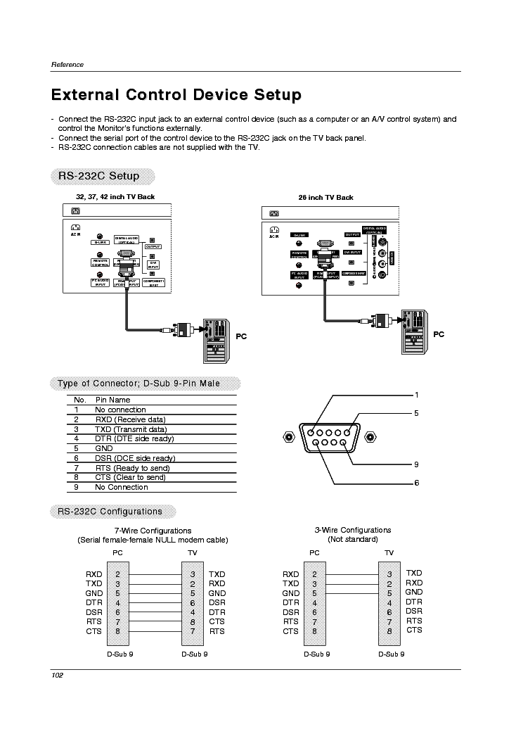 lg 32lp1d rs232 service manual download  schematics modem circuit