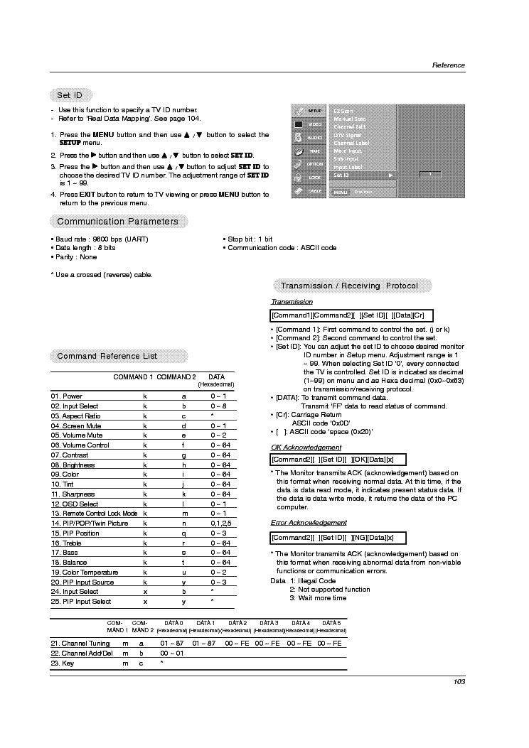 LG 32LP1D-RS232 Service Manual download, schematics, eeprom, repair