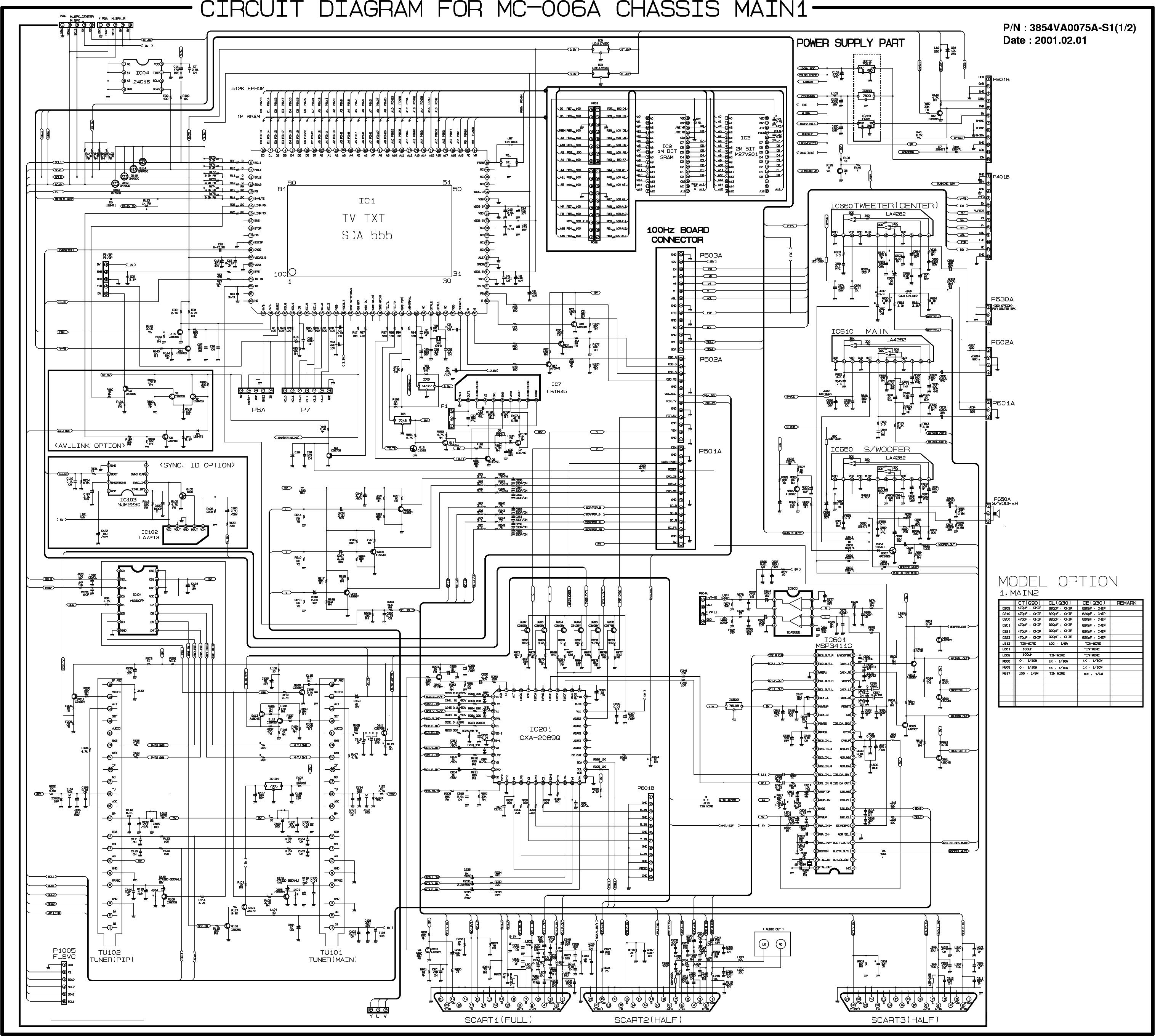 lg chassis mc