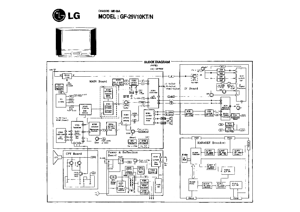 LG GF-29V10 CH MD-66A SCH service manual