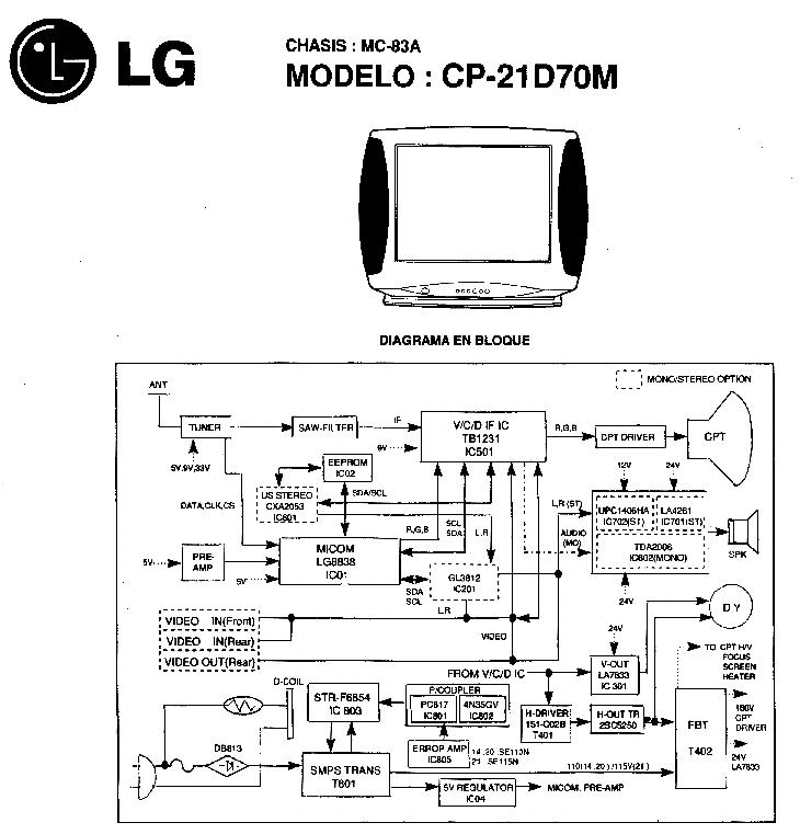 Мануал на устройство LG MC994A chassis.  Файл скачан.