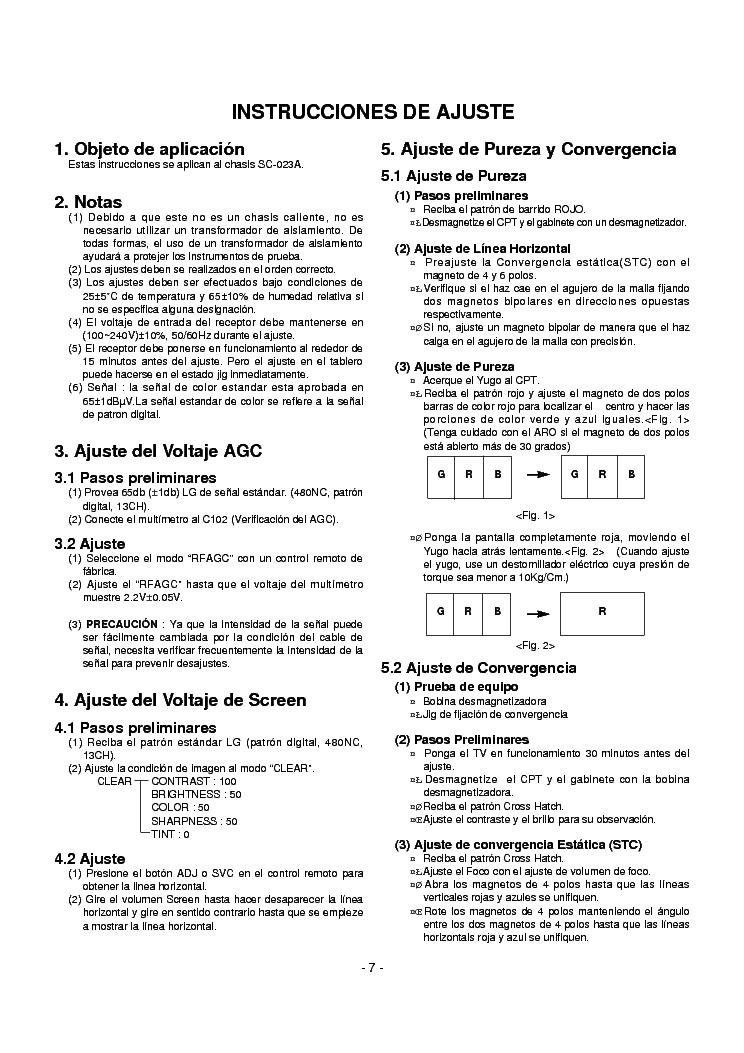 Lg Rp21fa35