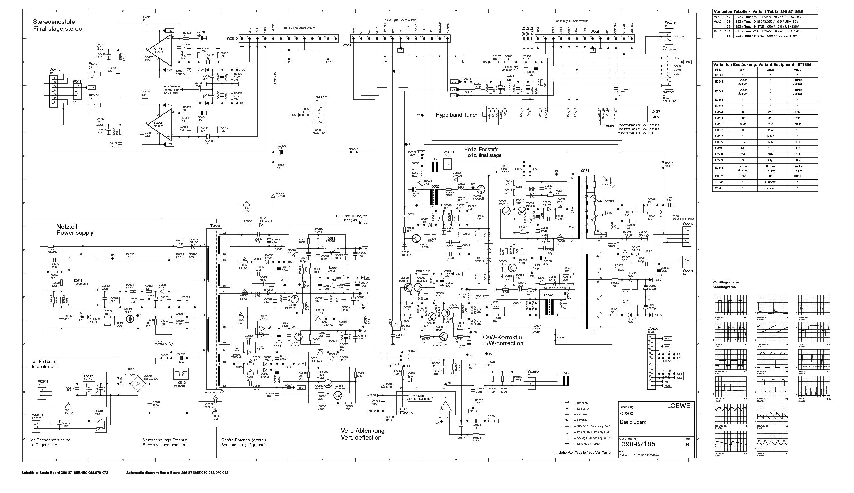 LOEWE CHASSIS Q2300