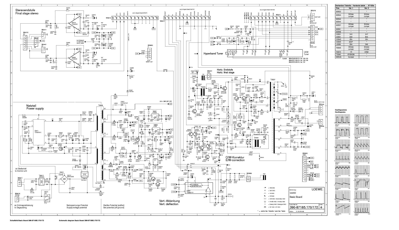 LOEWE Q4200 CHASSIS