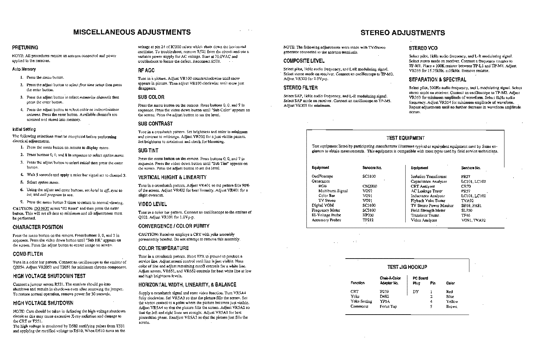 MITSUBISHI CS-27201,27303 SCH service manual (1st page)