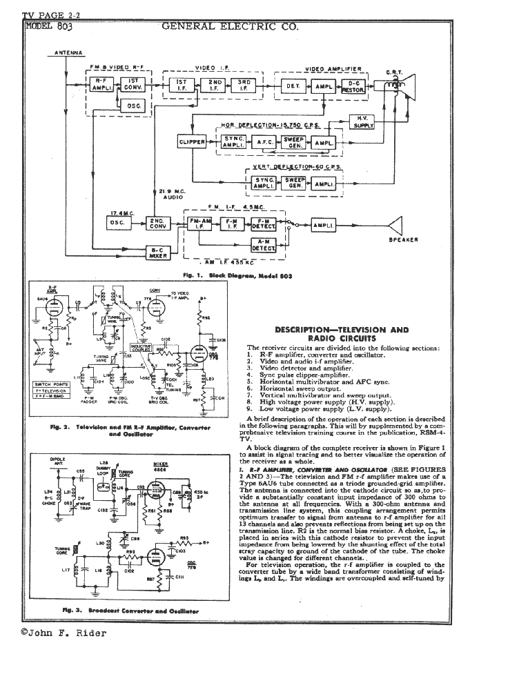 GENERAL ELECTRIC 803 service manual (2nd page)