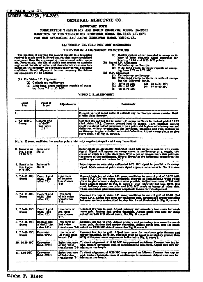 GENERAL ELECTRIC HM-225B HM-226B service manual (1st page)