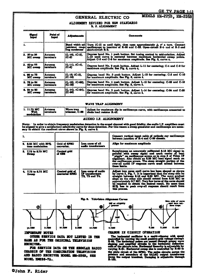 GENERAL ELECTRIC HM-225B HM-226B service manual (2nd page)
