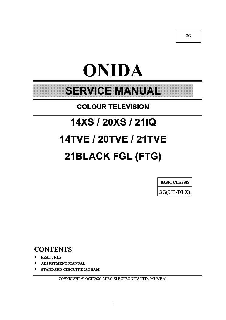 Onida 14xs 20xs 21iq 14tve 20tve 21tve 21black Fgl Ftg Service