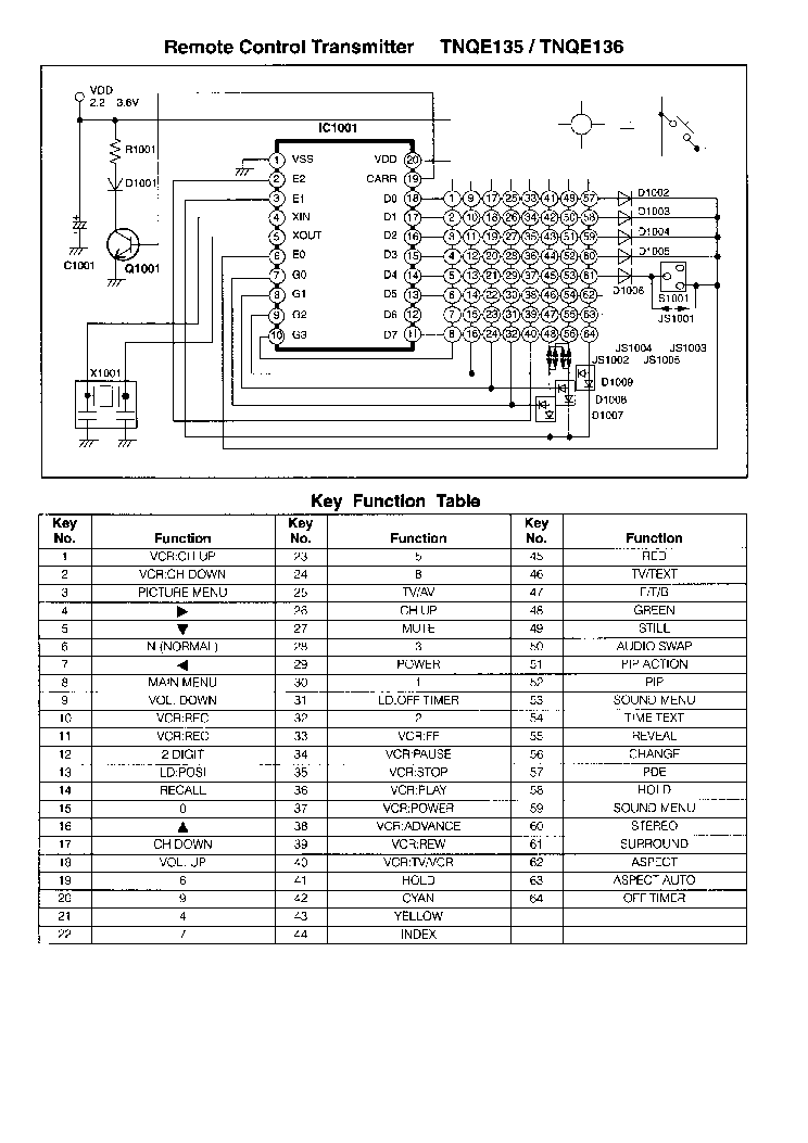PANASONIC CHASSIS MX4 service manual (1st page)