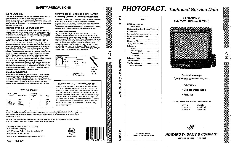 Panasonic Ct