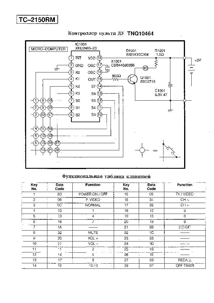 PANASONIC TC-2150RM service