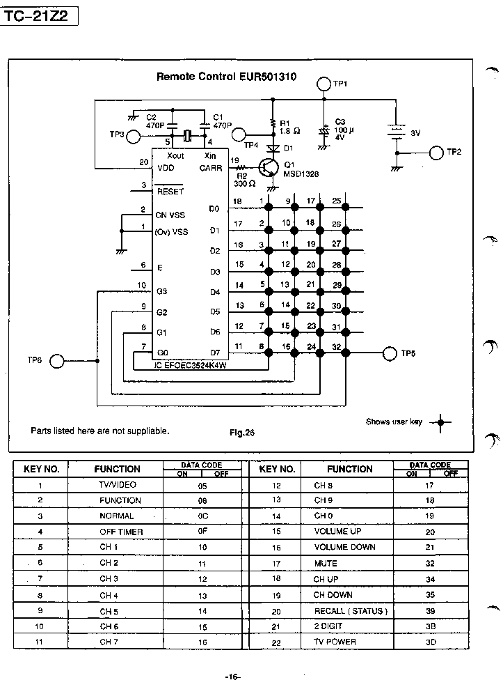PANASONIC TC-21Z2 service