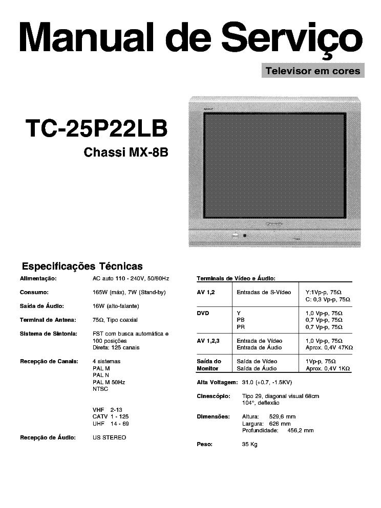 panasonic tc 25p22lb chassis mx 8b sm service manual. Black Bedroom Furniture Sets. Home Design Ideas