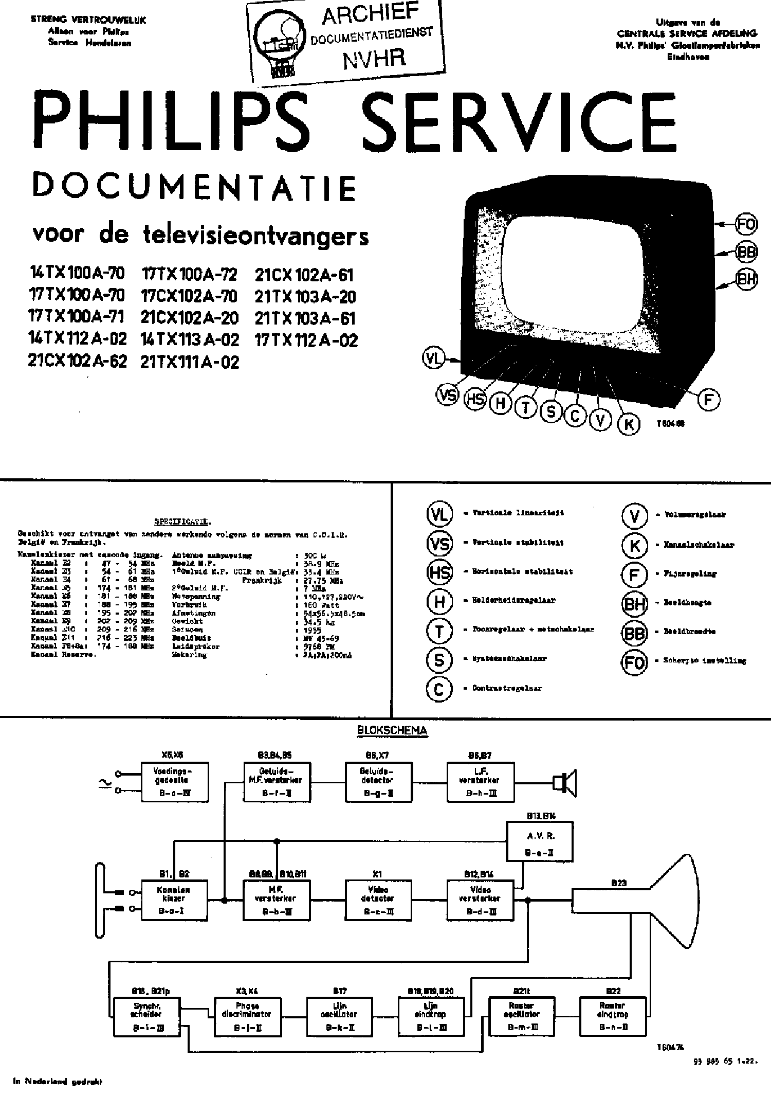 PHILIPS 14 17 TX100A 14 17 TX112 113 A 21 CX TX 102 103 11 A TV RECEIVER 1954 SM service manual (1st page)
