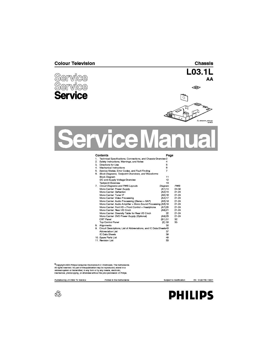 philips chassis q551 1e la service manual free download  schematics  eeprom  repair info for