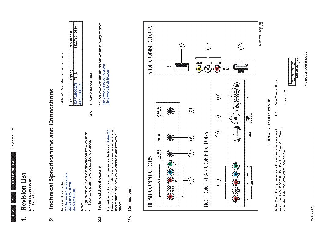 Philips 40pfl5606d Chassis L11m1 1l La Sm Service Manual Download  Schematics  Eeprom  Repair