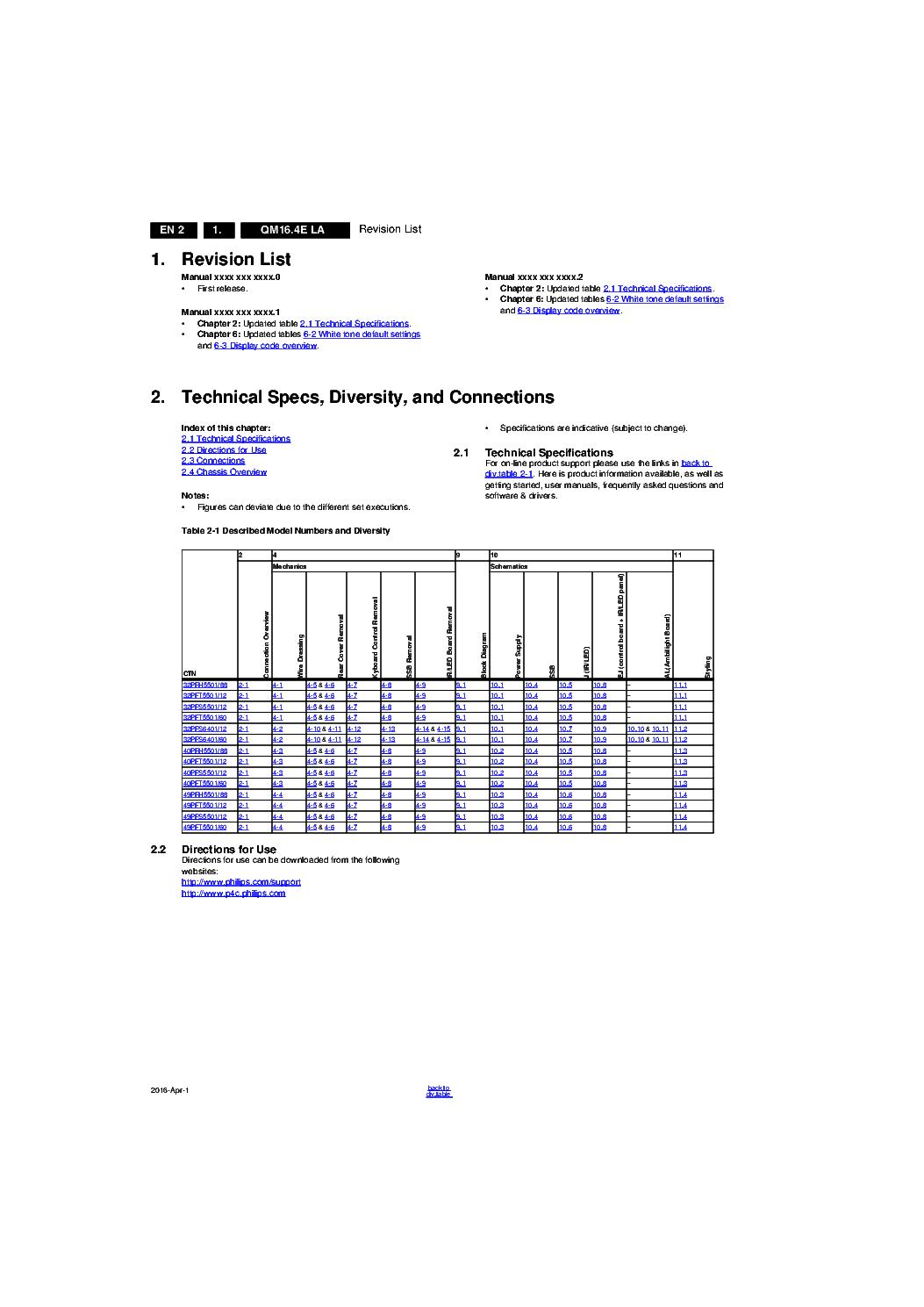 Philips 40pft5501 Chassis Qm16 4e La Sm Service Manual Download  Schematics  Eeprom  Repair Info
