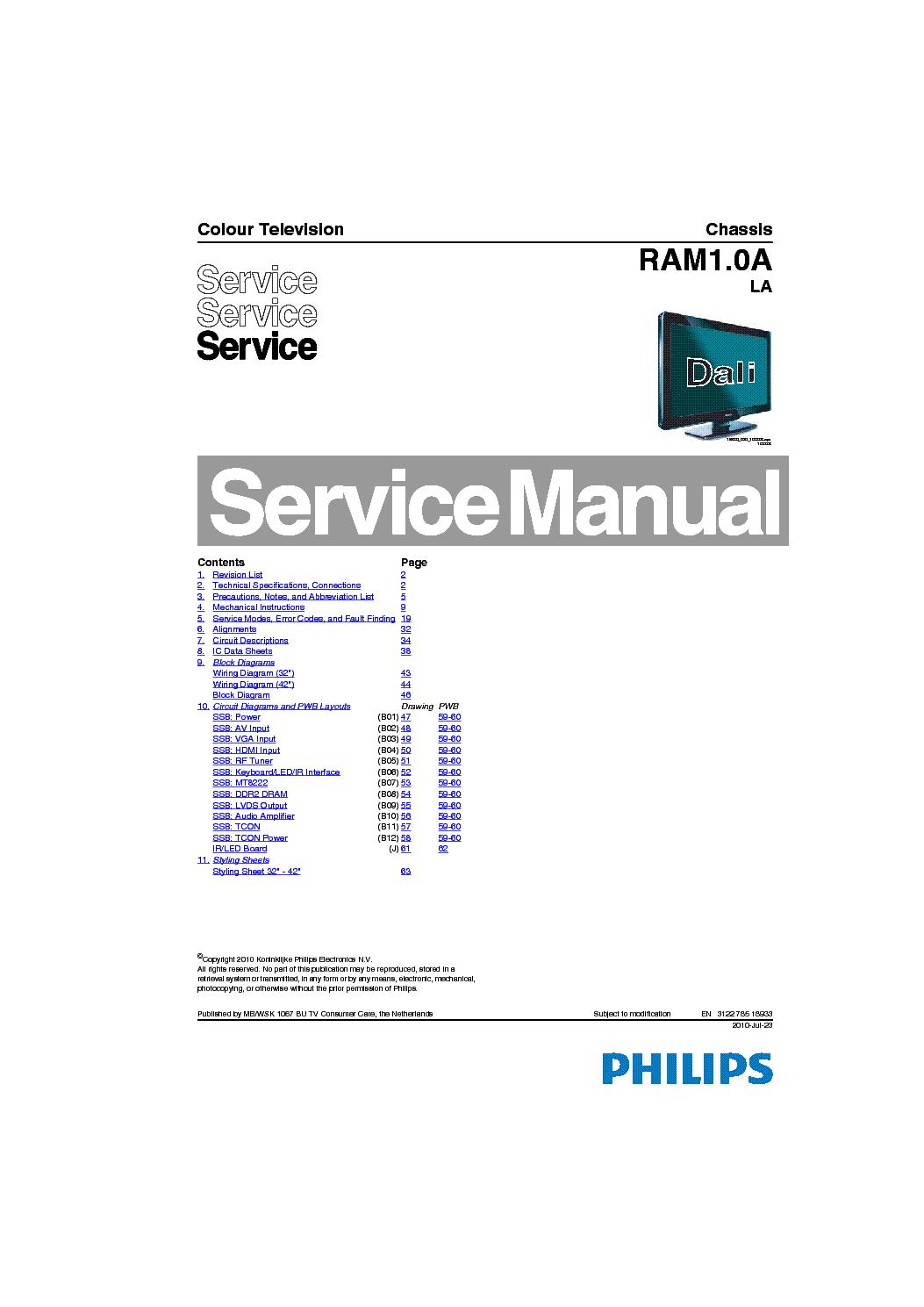 philips 42pfl3605s 98 chassis ram1 0a la dali service manual rh elektrotanya com Philips Universal Remote SRP2003 27 Manual Philips Product Manuals