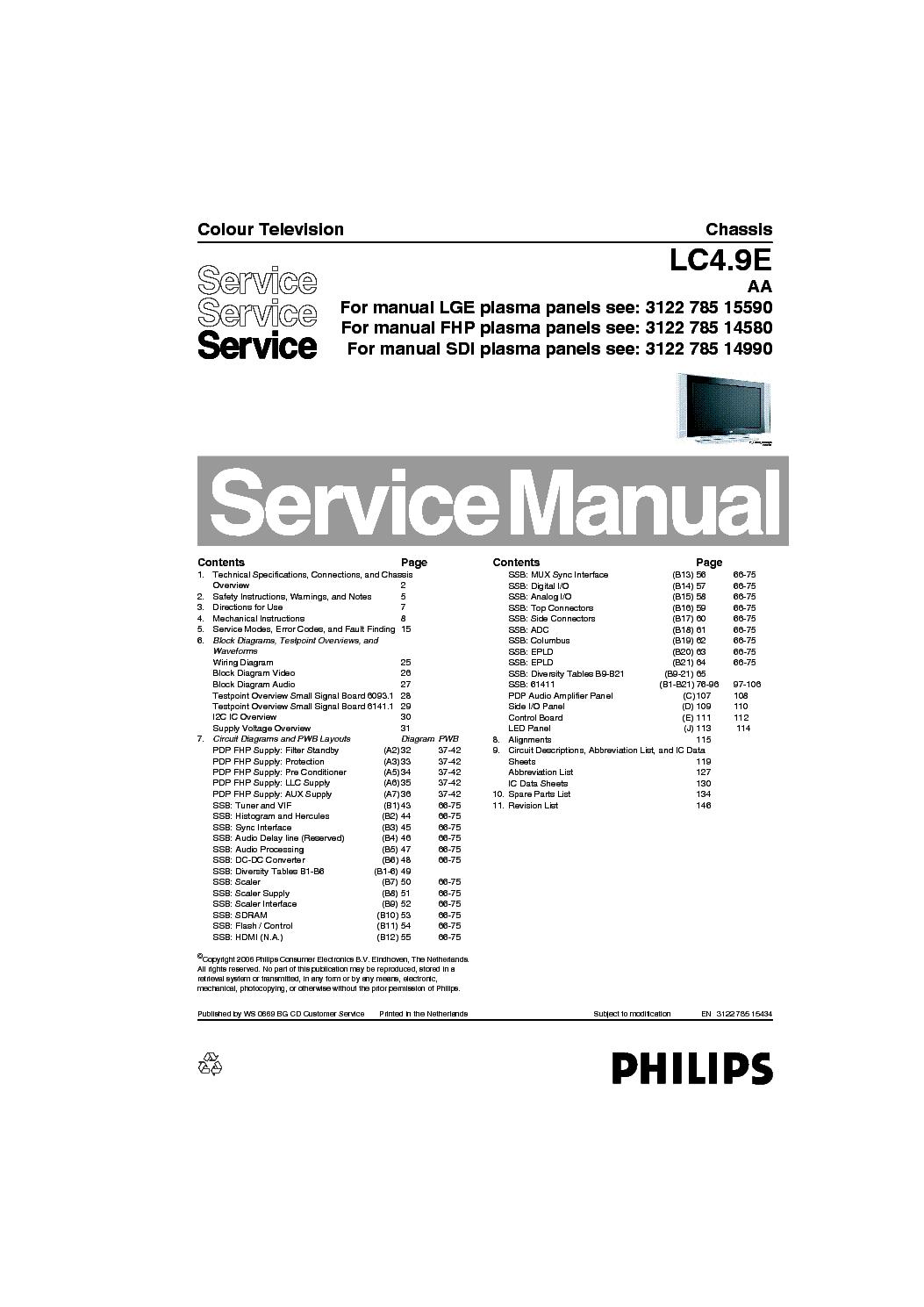 philips 50pf7320