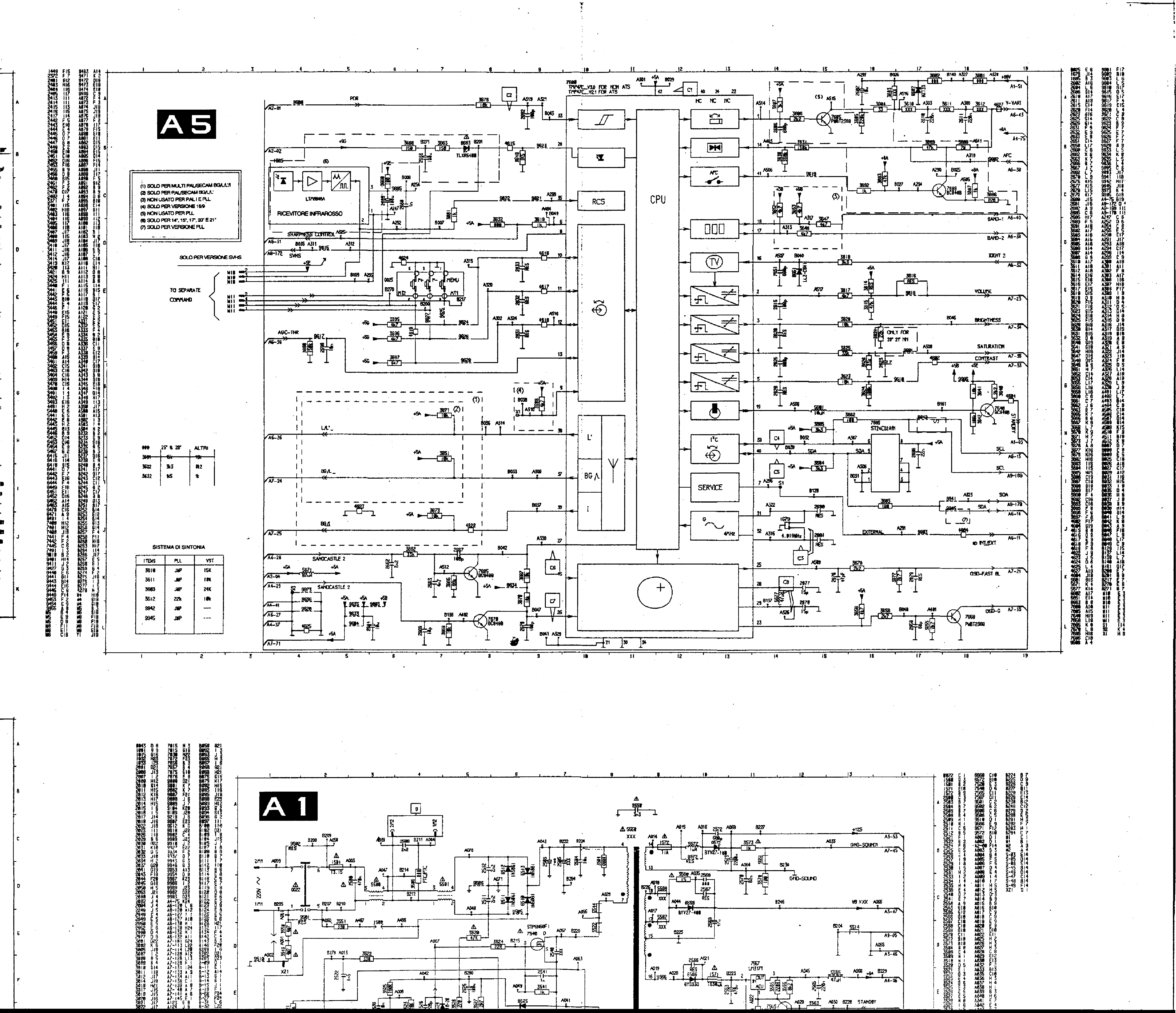 PHILIPS ANUBIS-A5 service manual (2nd page)