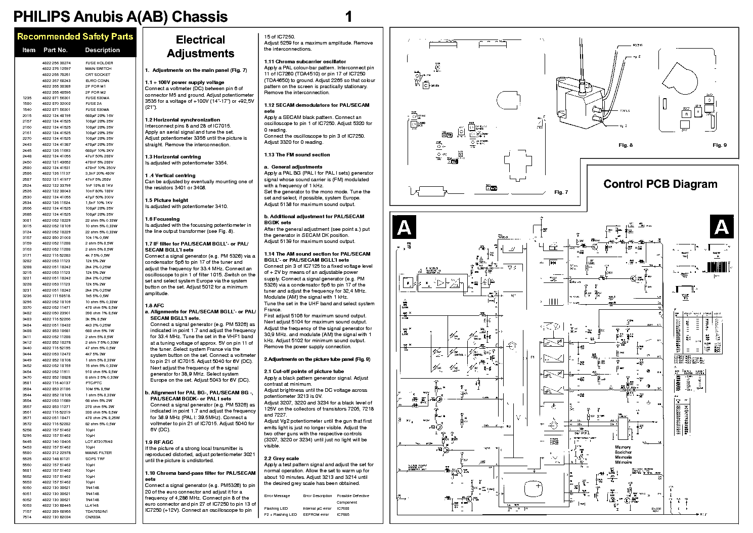 PHILIPS ANUBIS AAB service manual
