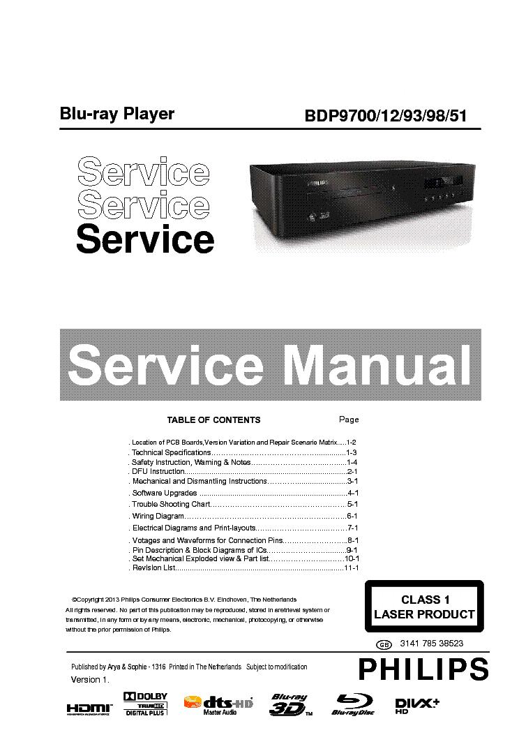 philips bdp9700 314178538523 wk1316 ver 1 3 service manual download rh elektrotanya com Yamaha Service Manuals PDF Tractor Service Manuals