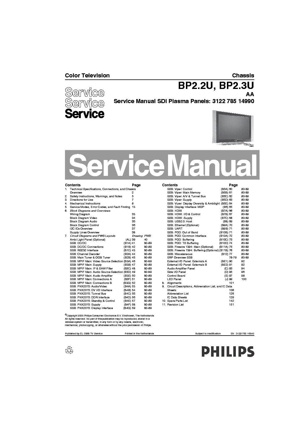 philips plasma tv repair manual user guide manual that easy to read u2022 rh sibere co philips plasma flat tv manual Philips Product Manuals