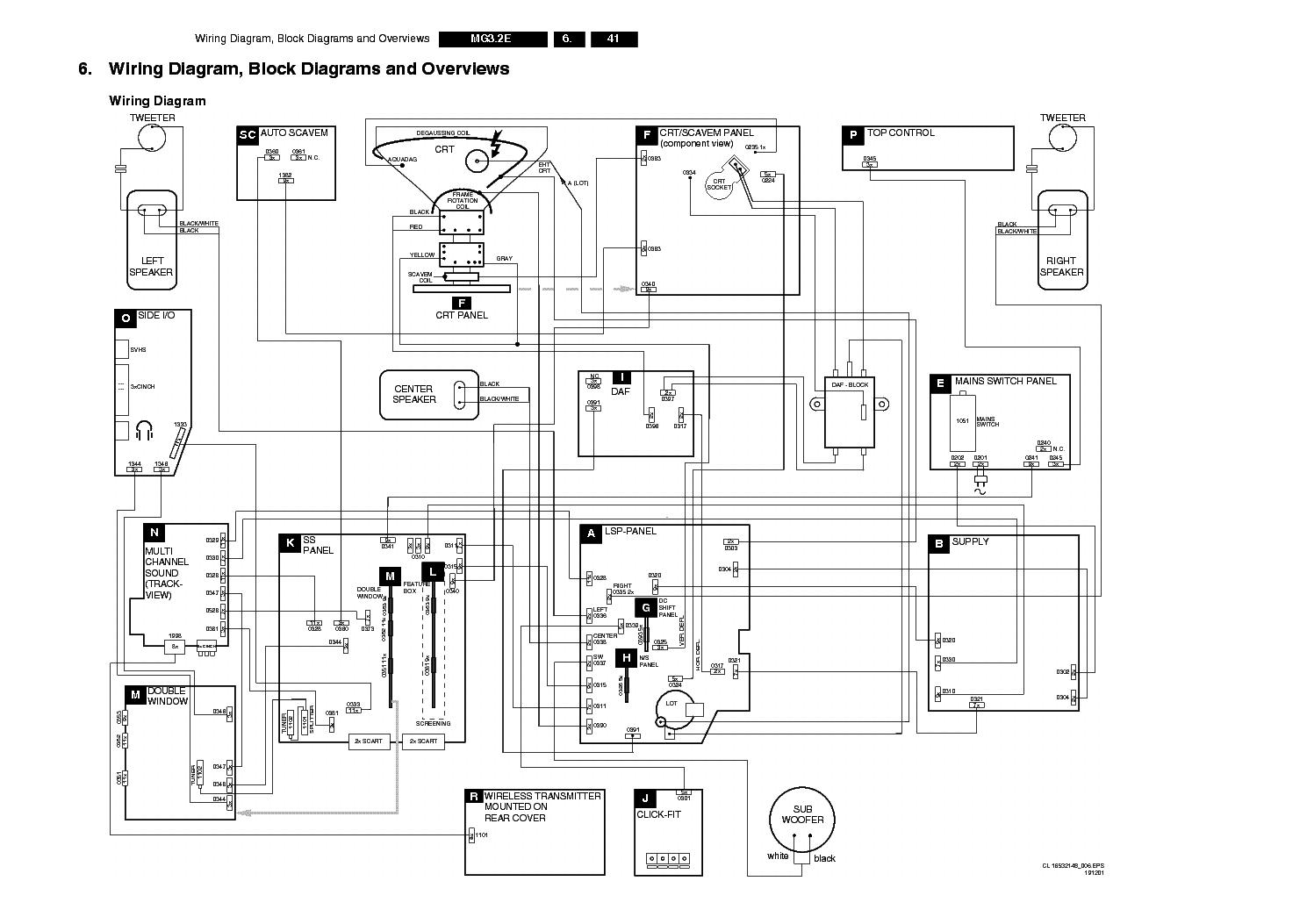 philips chassis q522 2e la service manual download  schematics  eeprom  repair info for