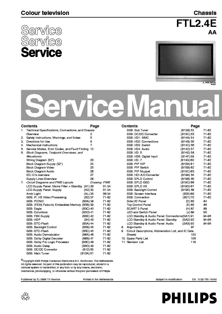 32pf9976 12 Manual