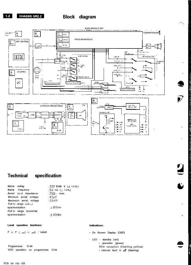 PHILIPS CHASSIS GR2.2AA service manual (2nd page)