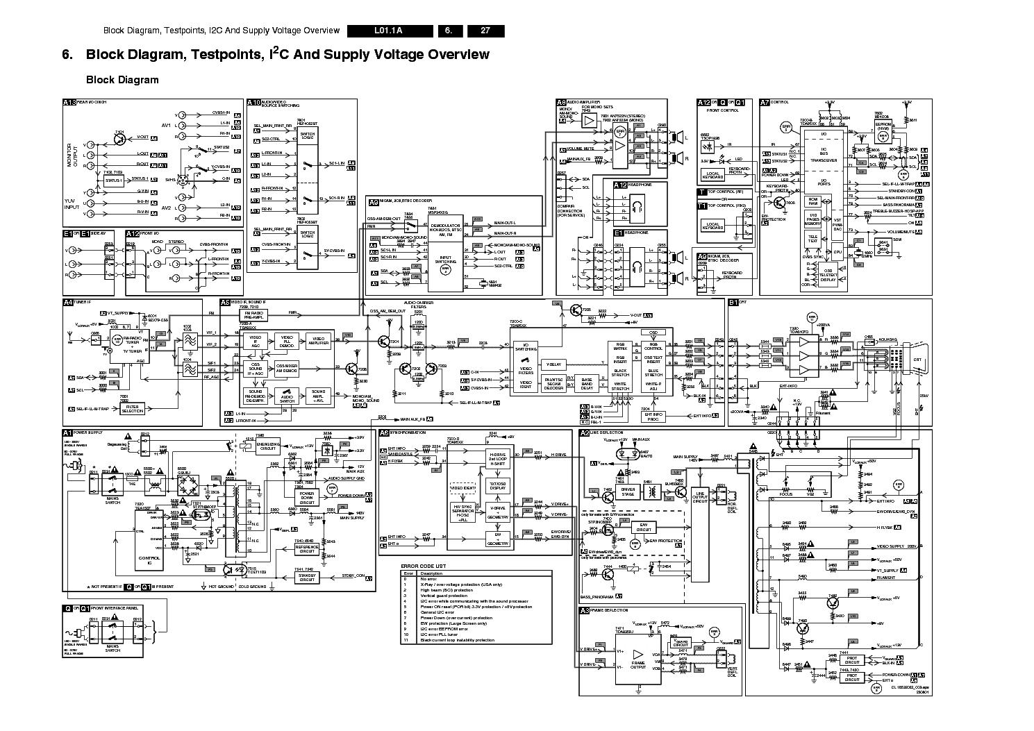 Philips 29pt5507 схема