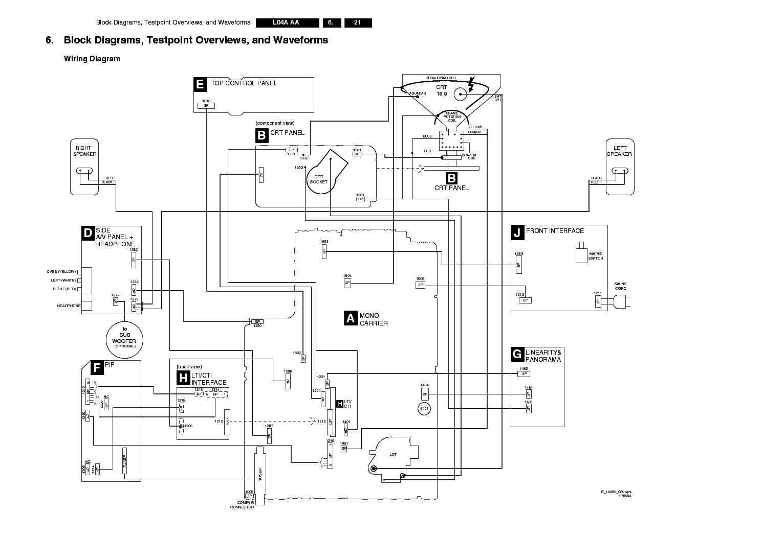 PHILIPS CHASSIS L04A-AA SM service manual (2nd page)