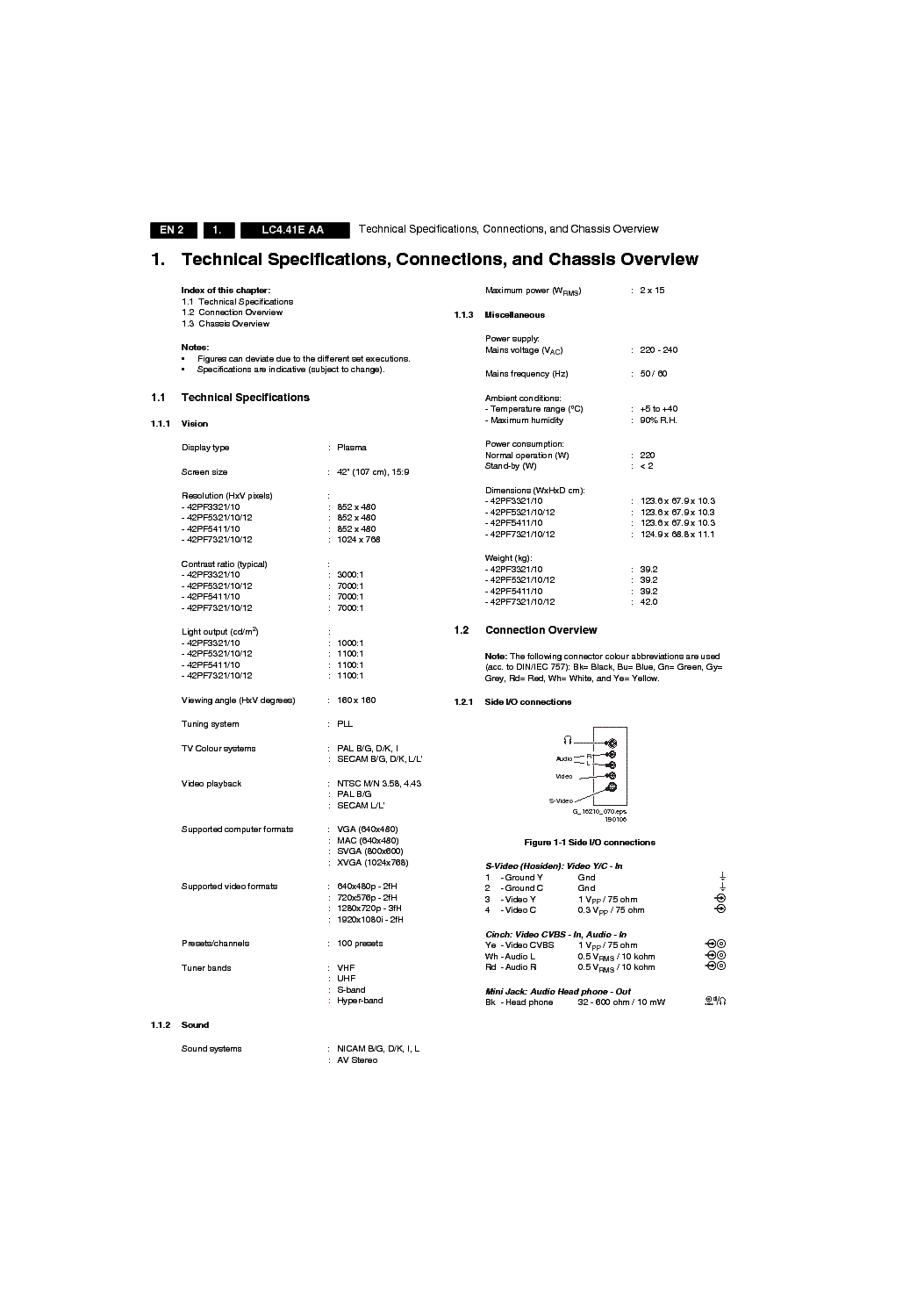 PHILIPS CHASSIS LC4.41E-AA SM service manual (2nd page)